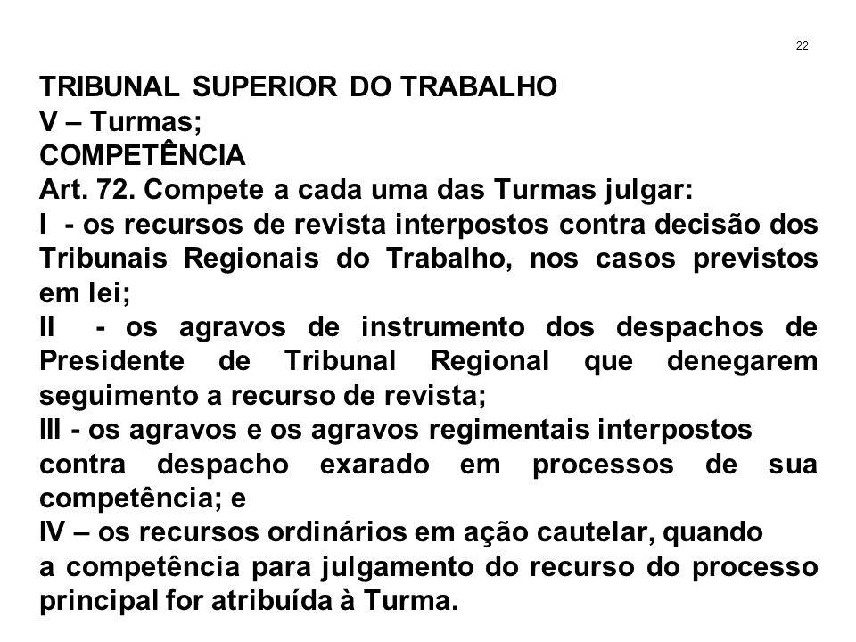 TRIBUNAL SUPERIOR DO TRABALHO V – Turmas; COMPETÊNCIA Art. 72. Compete a cada uma das Turmas julgar: I - os recursos de revista interpostos contra dec