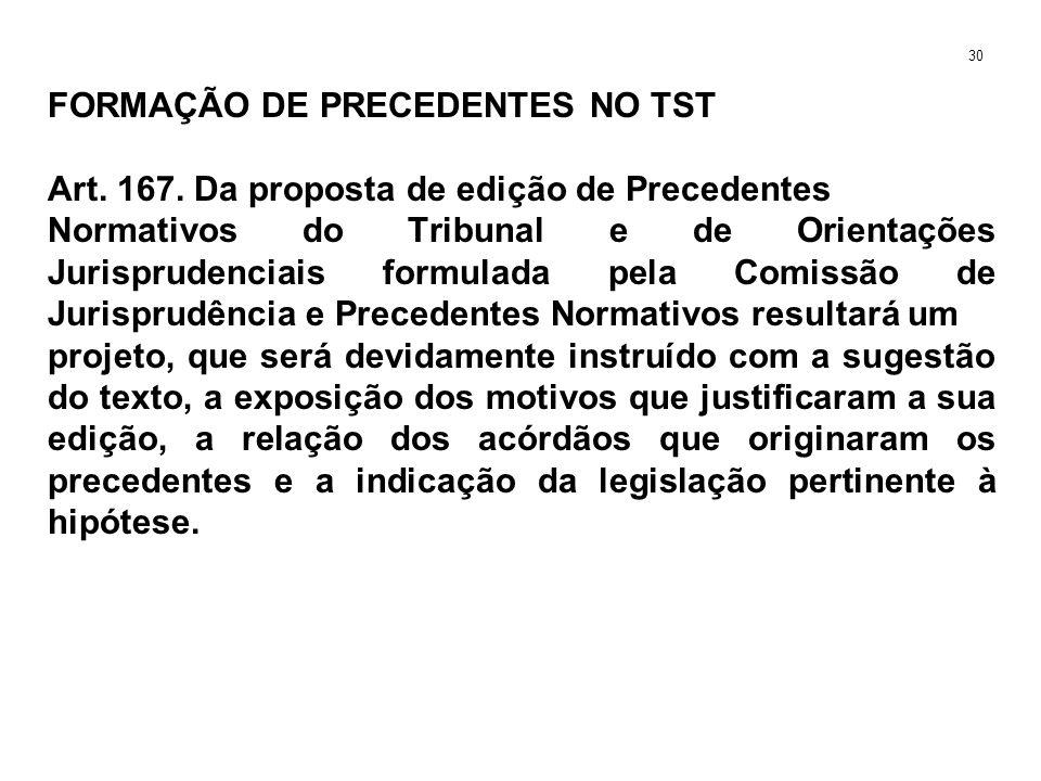 FORMAÇÃO DE PRECEDENTES NO TST Art. 167. Da proposta de edição de Precedentes Normativos do Tribunal e de Orientações Jurisprudenciais formulada pela