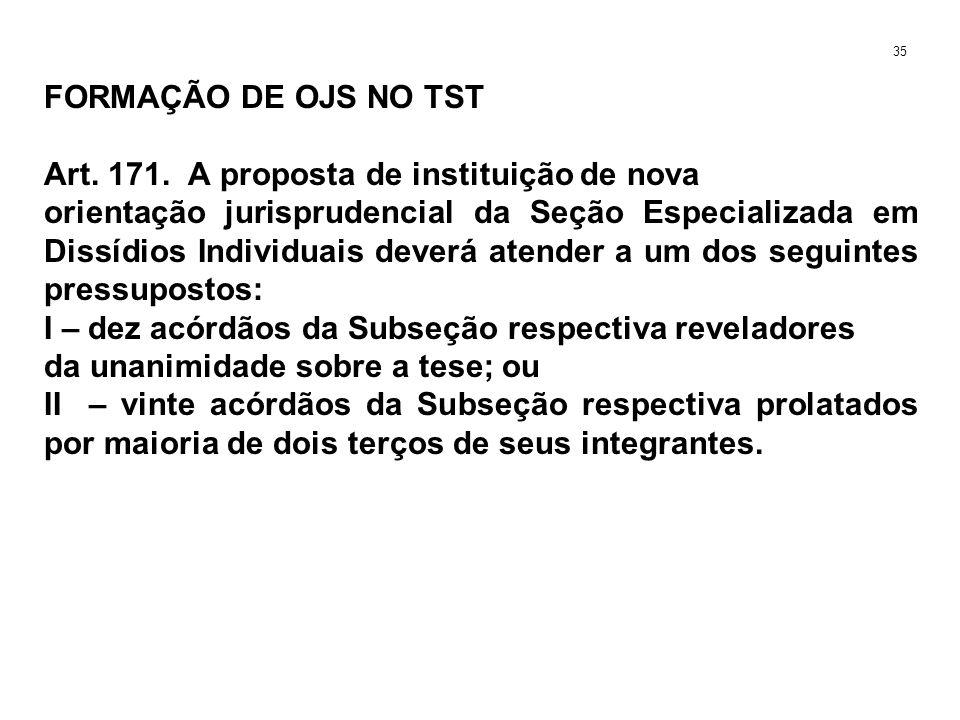 FORMAÇÃO DE OJS NO TST Art. 171. A proposta de instituição de nova orientação jurisprudencial da Seção Especializada em Dissídios Individuais deverá a