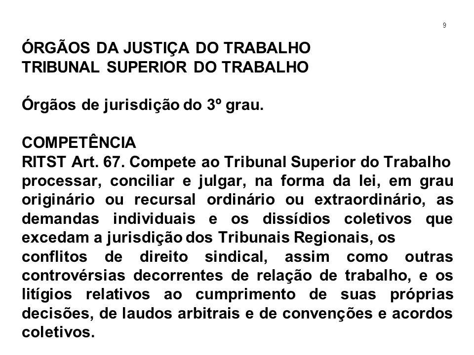 ÓRGÃOS DA JUSTIÇA DO TRABALHO TRIBUNAL SUPERIOR DO TRABALHO Órgãos de jurisdição do 3º grau. COMPETÊNCIA RITST Art. 67. Compete ao Tribunal Superior d