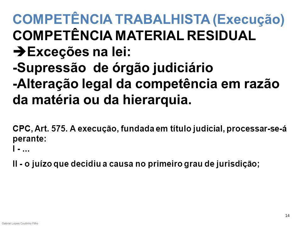 COMPETÊNCIA TRABALHISTA (Execução) COMPETÊNCIA MATERIAL RESIDUAL Exceções na lei: -Supressão de órgão judiciário -Alteração legal da competência em ra