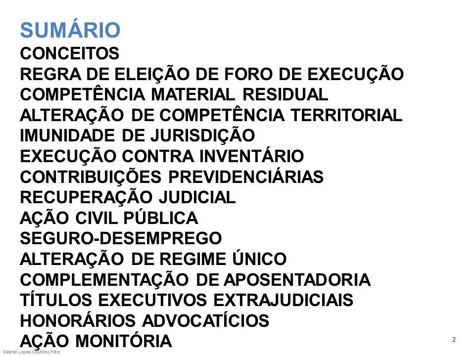 SUMÁRIO CONCEITOS REGRA DE ELEIÇÃO DE FORO DE EXECUÇÃO COMPETÊNCIA MATERIAL RESIDUAL ALTERAÇÃO DE COMPETÊNCIA TERRITORIAL IMUNIDADE DE JURISDIÇÃO EXEC