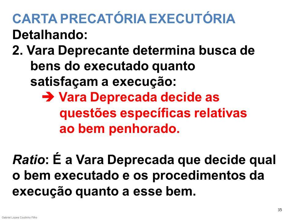 CARTA PRECATÓRIA EXECUTÓRIA Detalhando: 2. Vara Deprecante determina busca de bens do executado quanto satisfaçam a execução: Vara Deprecada decide as