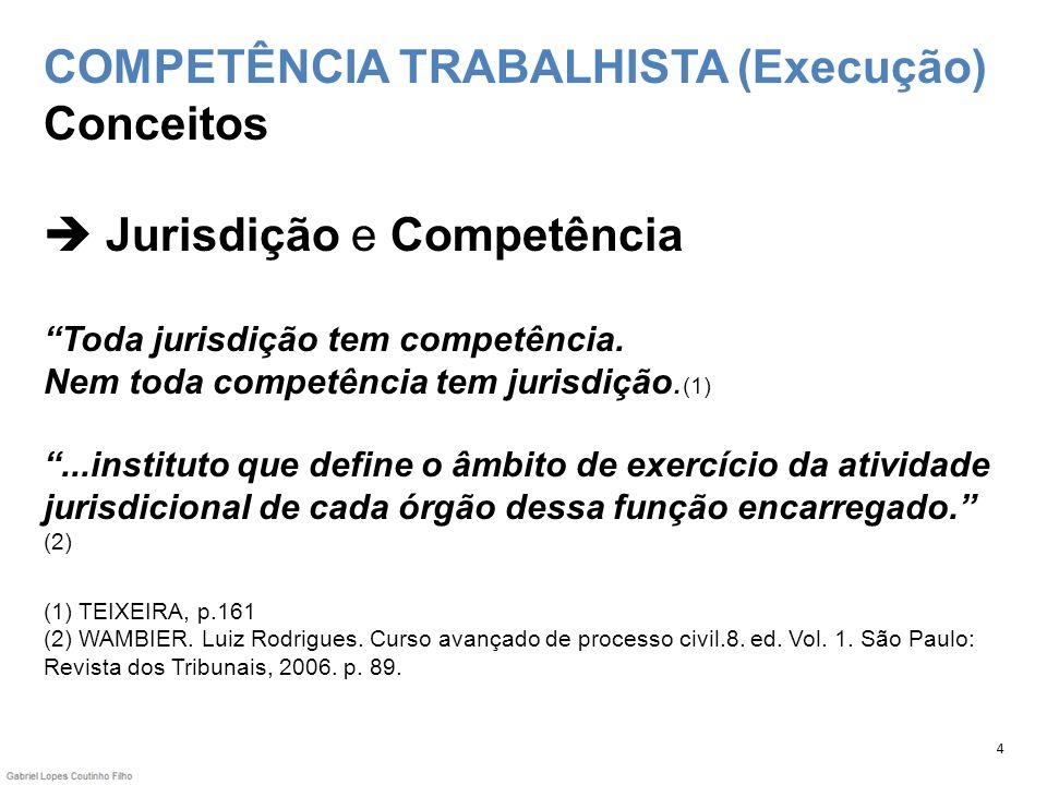 COMPETÊNCIA TRABALHISTA (Execução) Conceitos Jurisdição e Competência Toda jurisdição tem competência. Nem toda competência tem jurisdição. (1)...inst