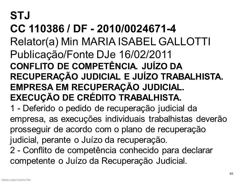 STJ CC 110386 / DF - 2010/0024671-4 Relator(a) Min MARIA ISABEL GALLOTTI Publicação/Fonte DJe 16/02/2011 CONFLITO DE COMPETÊNCIA. JUÍZO DA RECUPERAÇÃO