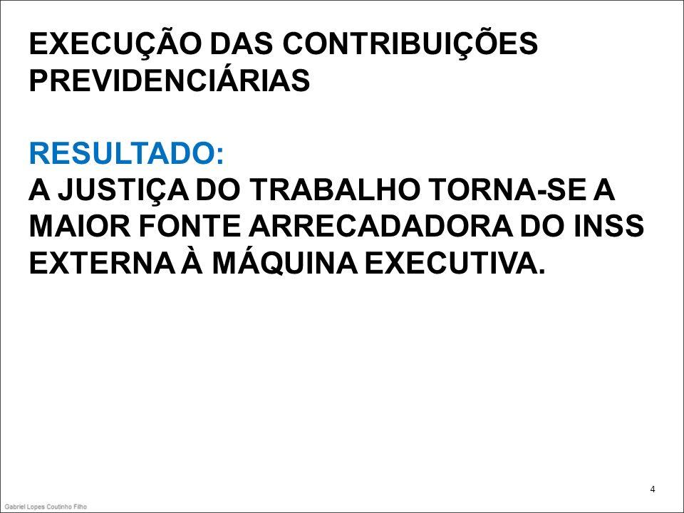 EXECUÇÃO DAS CONTRIBUIÇÕES PREVIDENCIÁRIAS 2004 - NOVA ALTERAÇÃO NA CF CF, Art.114, VIII Redação dada pela EC 45/04 Compete à Justiça do Trabalho a execução, de ofício, das contribuições sociais previstas no art.