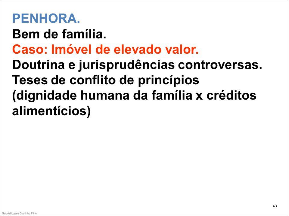 PENHORA. Bem de família. Caso: Imóvel de elevado valor. Doutrina e jurisprudências controversas. Teses de conflito de princípios (dignidade humana da