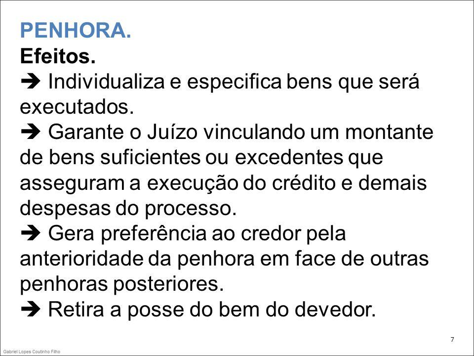 PENHORA.Salário.RECURSO ORDINÁRIO EM MANDADO DE SEGURANÇA.