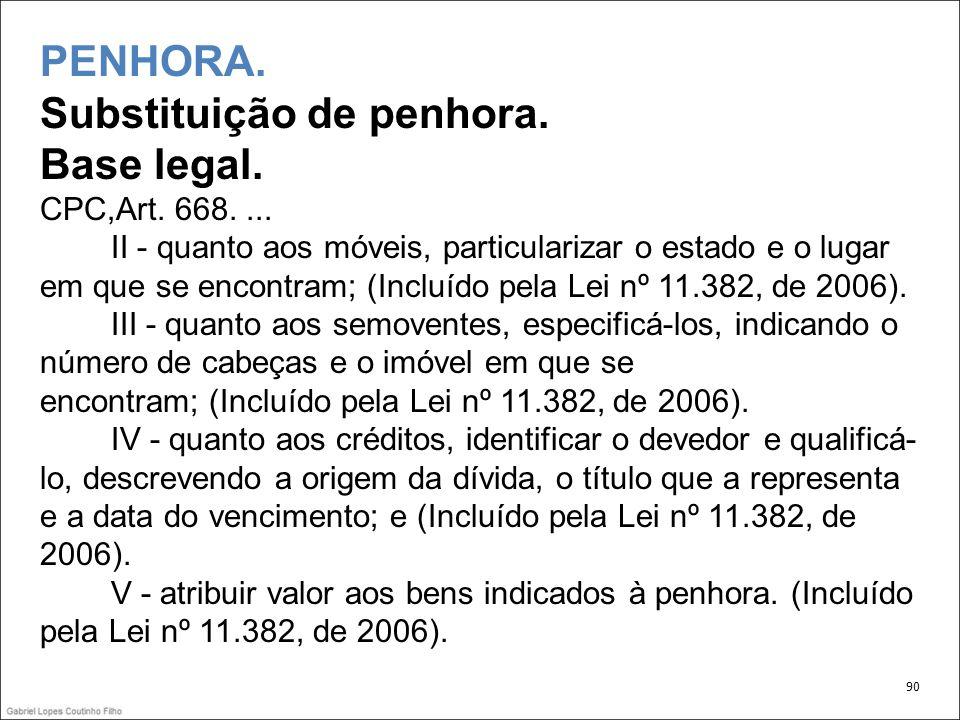 PENHORA. Substituição de penhora. Base legal. CPC,Art. 668.... II - quanto aos móveis, particularizar o estado e o lugar em que se encontram; (Incluíd