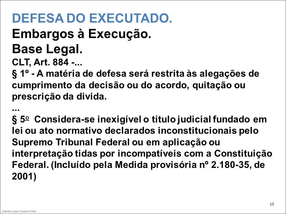 DEFESA DO EXECUTADO.Embargos à Execução. Base Legal.