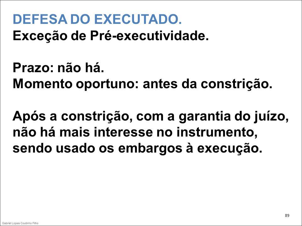 DEFESA DO EXECUTADO.Exceção de Pré-executividade.