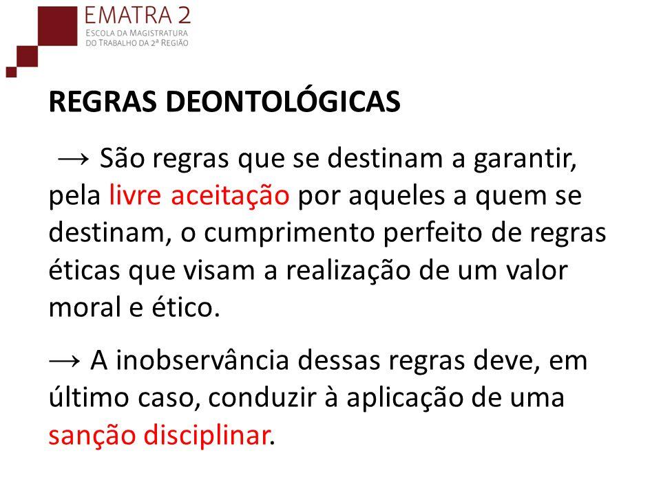 CURSO DE FORMAÇÃO INICIAL DA MAGISTRATURA Gabriel Lopes Coutinho Filho DEONTOLOGIA DA MAGISTRATURA Aula 2