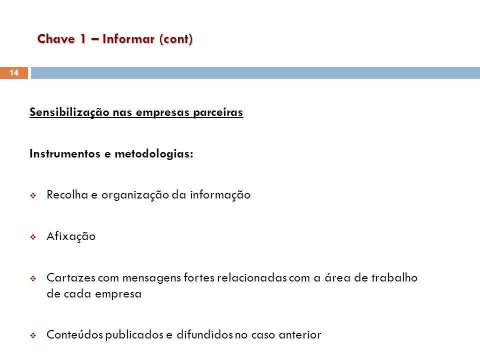 Chave 1 – Informar (cont) Sensibilização nas empresas parceiras Instrumentos e metodologias: Recolha e organização da informação Afixação Cartazes com