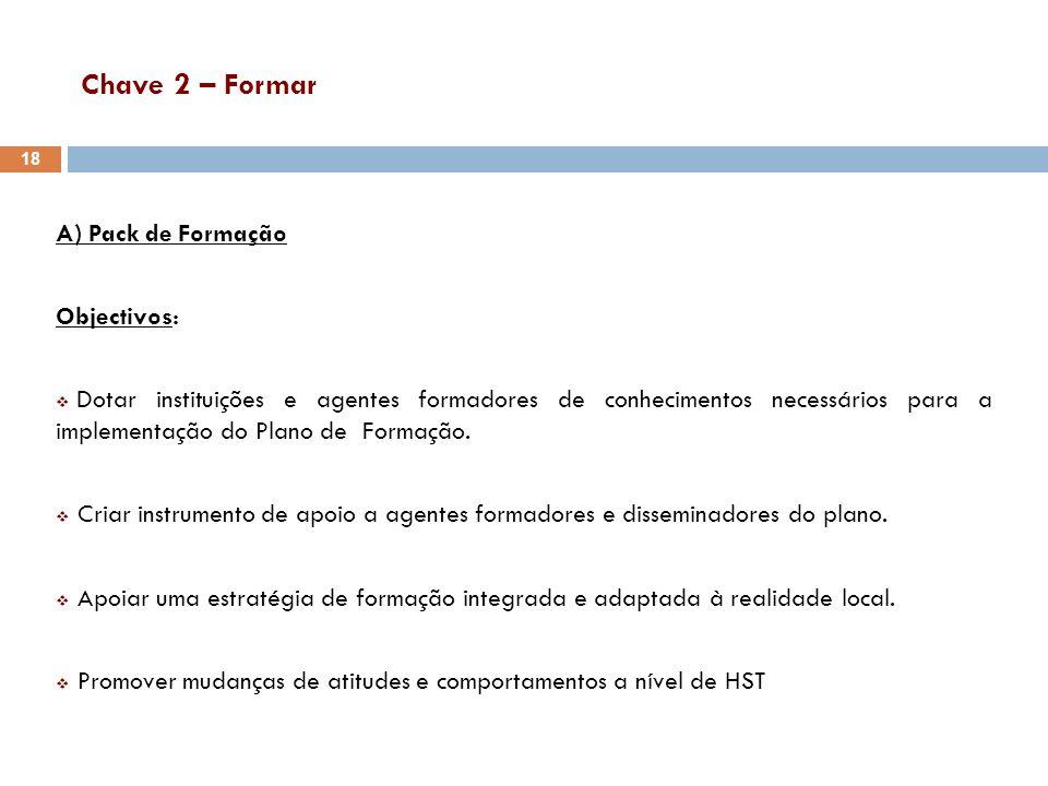 Chave 2 – Formar A) Pack de Formação Objectivos: Dotar instituições e agentes formadores de conhecimentos necessários para a implementação do Plano de