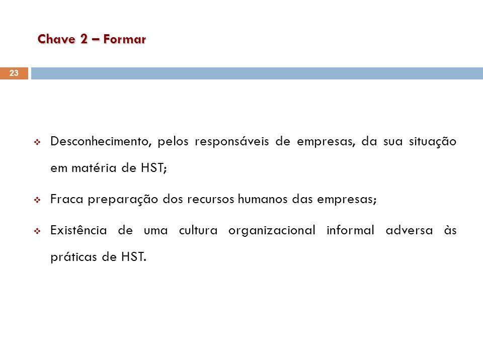 Chave 2 – Formar Desconhecimento, pelos responsáveis de empresas, da sua situação em matéria de HST; Fraca preparação dos recursos humanos das empresa