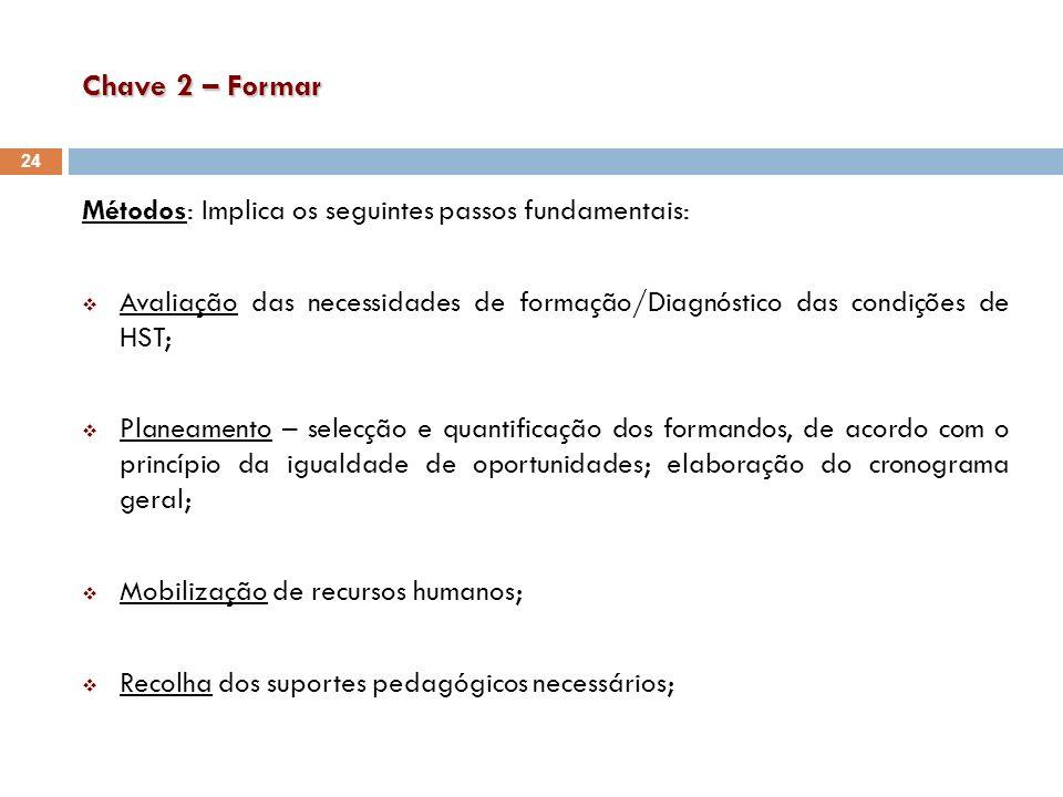 Chave 2 – Formar Métodos: Implica os seguintes passos fundamentais: Avaliação das necessidades de formação/Diagnóstico das condições de HST; Planeamen
