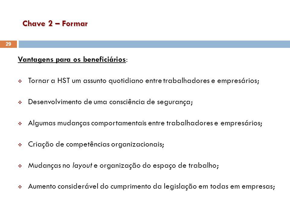 Chave 2 – Formar Vantagens para os beneficiários: Tornar a HST um assunto quotidiano entre trabalhadores e empresários; Desenvolvimento de uma consciê