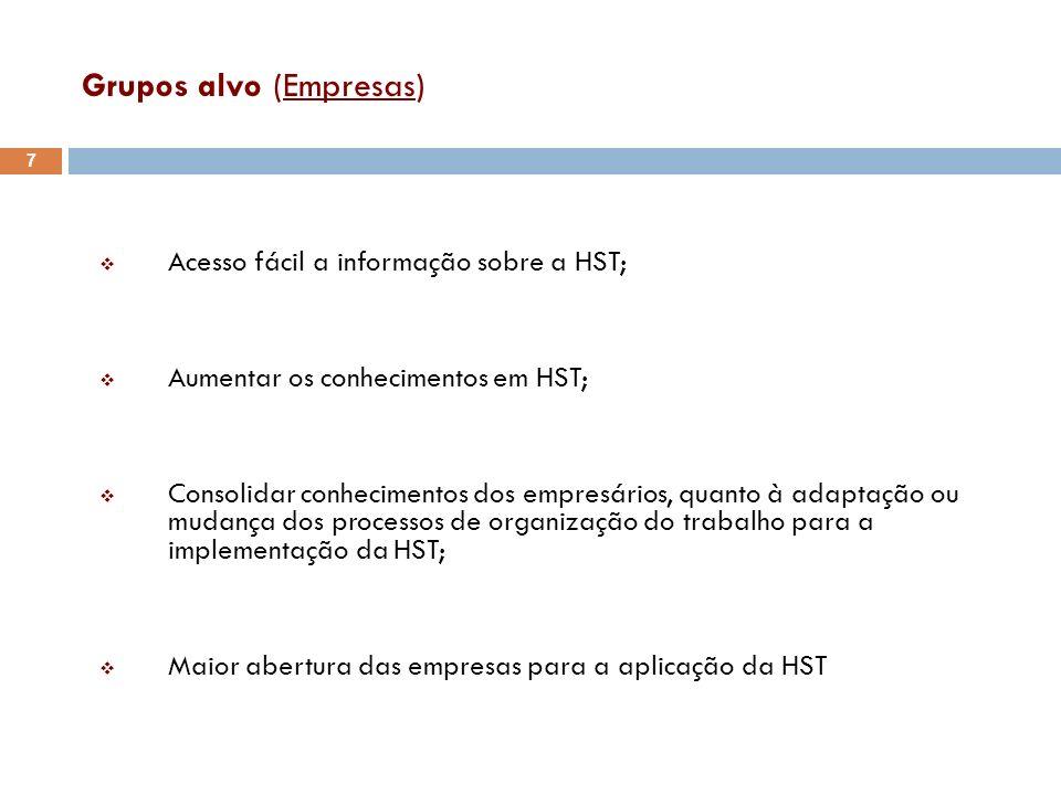 Grupos alvo (Empresas) Acesso fácil a informação sobre a HST; Aumentar os conhecimentos em HST; Consolidar conhecimentos dos empresários, quanto à ada