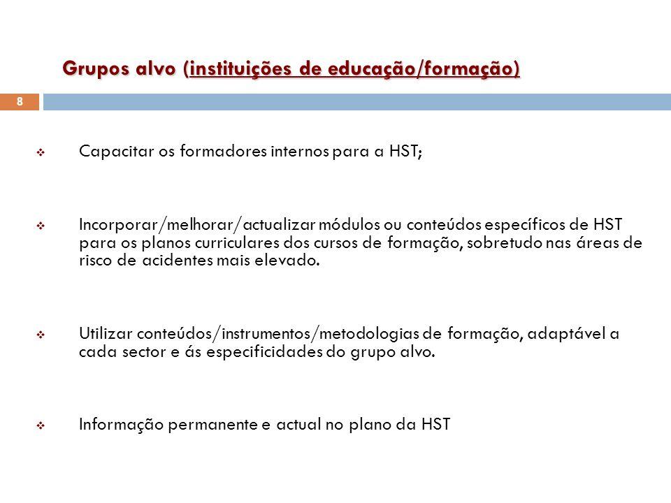 Grupos alvo (instituições de educação/formação) Capacitar os formadores internos para a HST; Incorporar/melhorar/actualizar módulos ou conteúdos espec