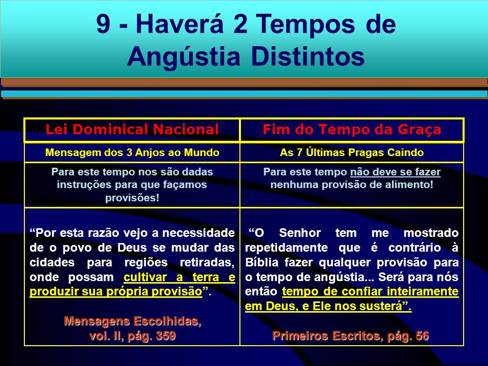 9 - Haverá 2 Tempos de Angústia Distintos Lei Dominical NacionalFim do Tempo da Graça Mensagem dos 3 Anjos ao MundoAs 7 Últimas Pragas Caindo Para est
