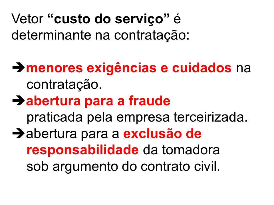 Vetor custo do serviço é determinante na contratação: menores exigências e cuidados na contratação. abertura para a fraude praticada pela empresa terc