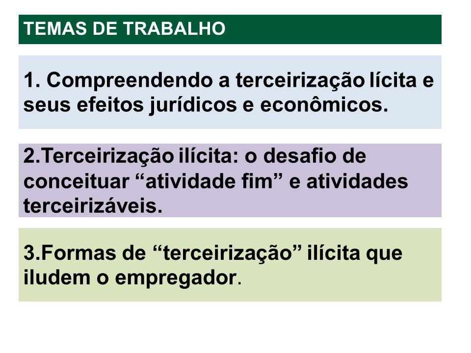 1. Compreendendo a terceirização lícita e seus efeitos jurídicos e econômicos. 2.Terceirização ilícita: o desafio de conceituar atividade fim e ativid