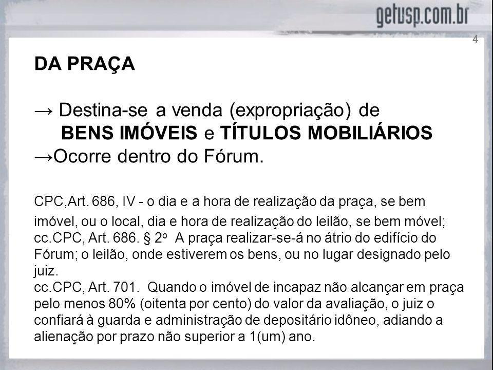 DA PRAÇA Destina-se a venda (expropriação) de BENS IMÓVEIS e TÍTULOS MOBILIÁRIOS Ocorre dentro do Fórum. CPC,Art. 686, IV - o dia e a hora de realizaç