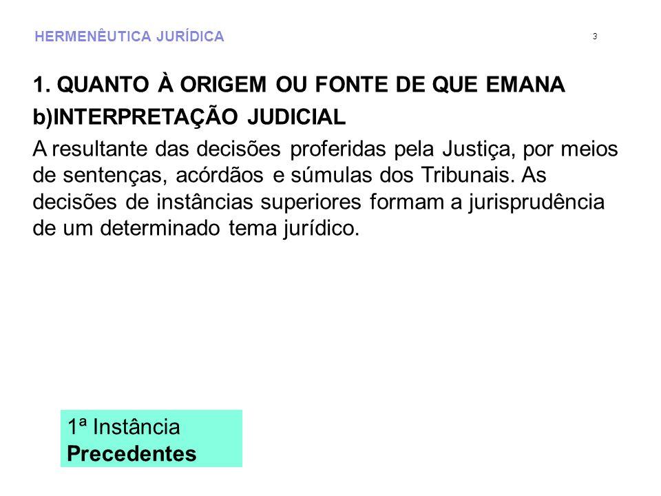 HERMENÊUTICA JURÍDICA 1. QUANTO À ORIGEM OU FONTE DE QUE EMANA b)INTERPRETAÇÃO JUDICIAL A resultante das decisões proferidas pela Justiça, por meios d