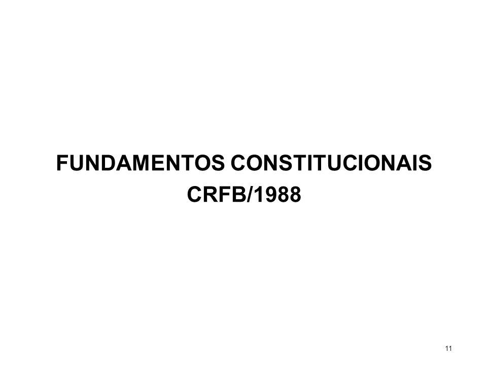 FUNDAMENTOS CONSTITUCIONAIS CRFB/1988 11