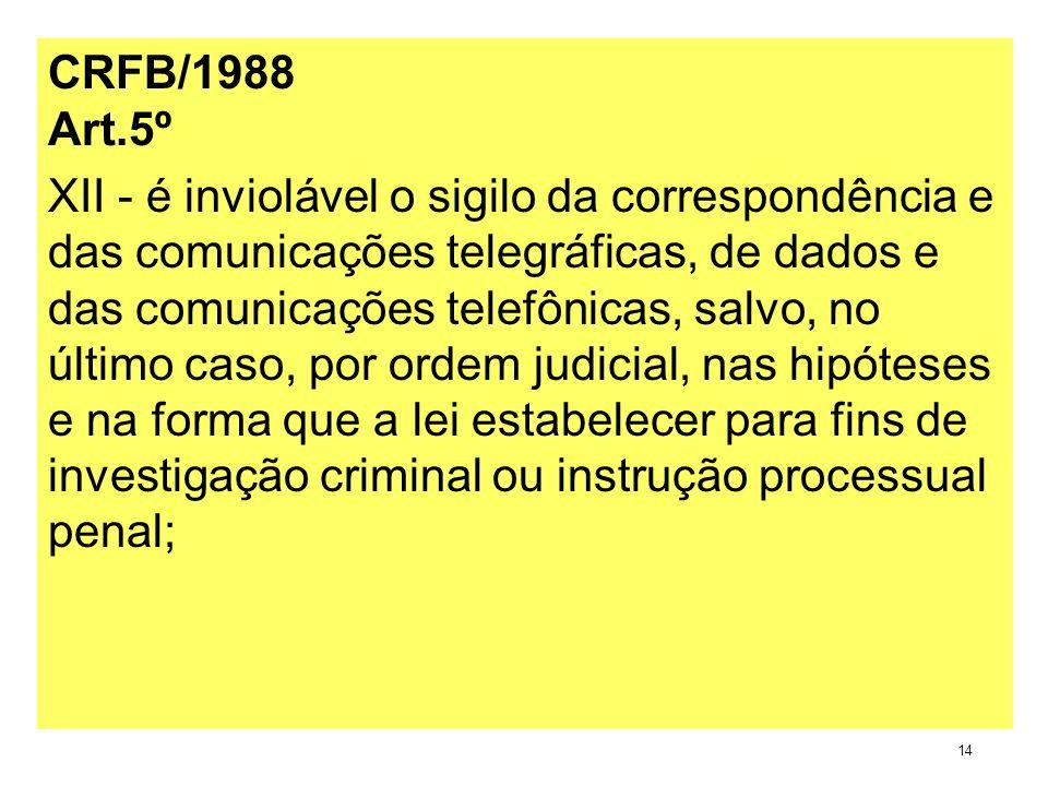 CRFB/1988 Art.5º XII - é inviolável o sigilo da correspondência e das comunicações telegráficas, de dados e das comunicações telefônicas, salvo, no úl
