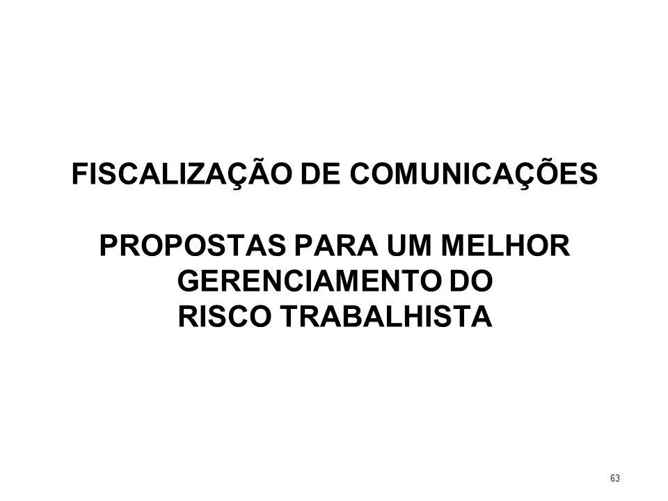FISCALIZAÇÃO DE COMUNICAÇÕES PROPOSTAS PARA UM MELHOR GERENCIAMENTO DO RISCO TRABALHISTA 63