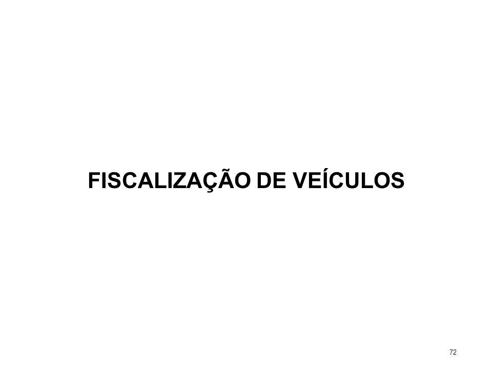 FISCALIZAÇÃO DE VEÍCULOS 72