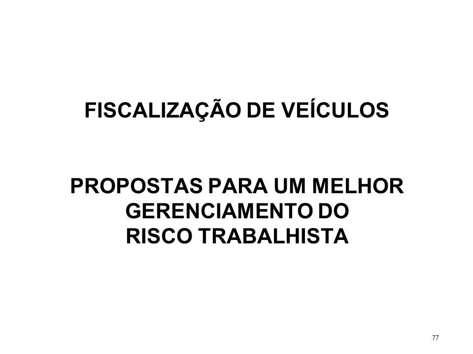 FISCALIZAÇÃO DE VEÍCULOS PROPOSTAS PARA UM MELHOR GERENCIAMENTO DO RISCO TRABALHISTA 77
