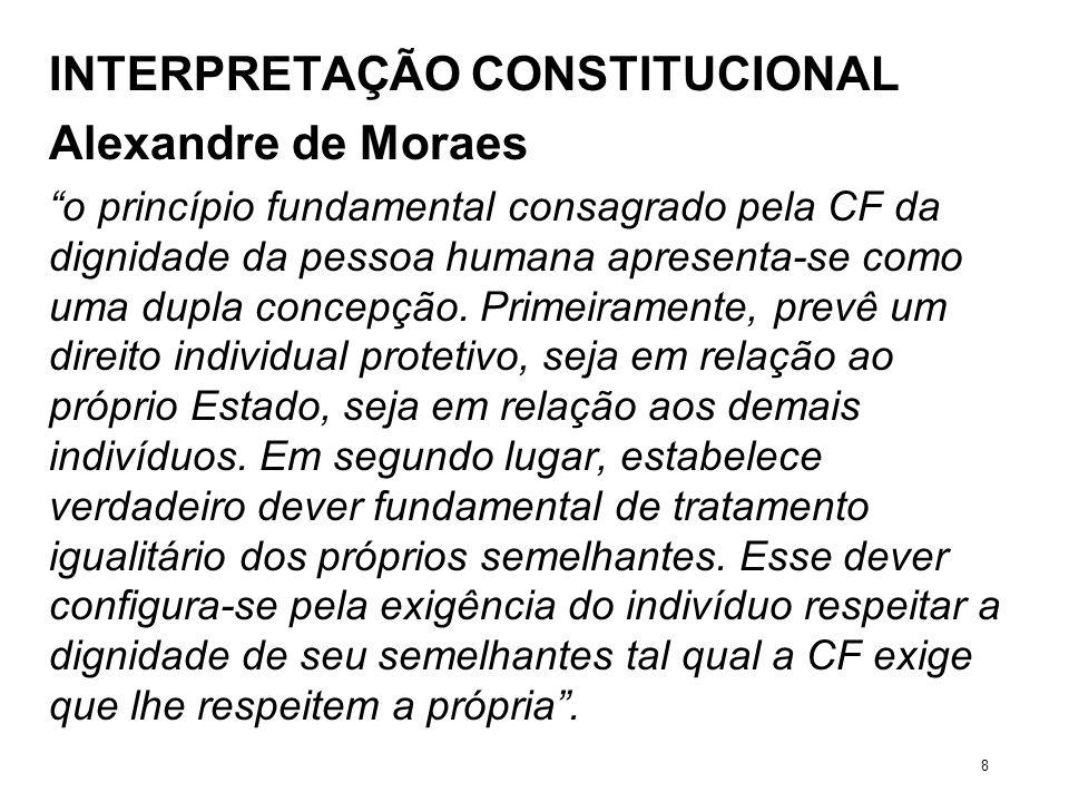 INTERPRETAÇÃO CONSTITUCIONAL Alexandre de Moraes o princípio fundamental consagrado pela CF da dignidade da pessoa humana apresenta-se como uma dupla