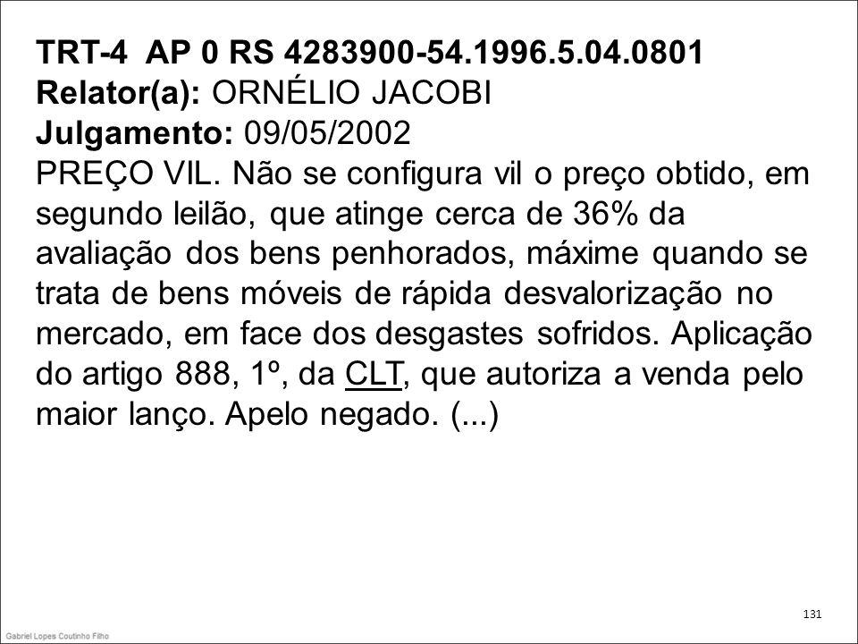 TRT-4 AP 0 RS 4283900-54.1996.5.04.0801 Relator(a): ORNÉLIO JACOBI Julgamento: 09/05/2002 PREÇO VIL. Não se configura vil o preço obtido, em segundo l