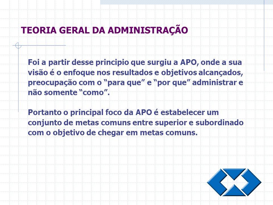 Foi a partir desse principio que surgiu a APO, onde a sua visão é o enfoque nos resultados e objetivos alcançados, preocupação com o para que e por qu