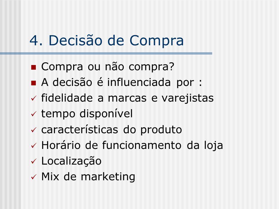 4. Decisão de Compra Compra ou não compra.