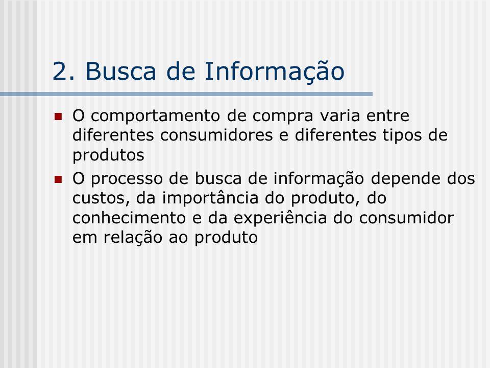 2. Busca de Informação O comportamento de compra varia entre diferentes consumidores e diferentes tipos de produtos O processo de busca de informação