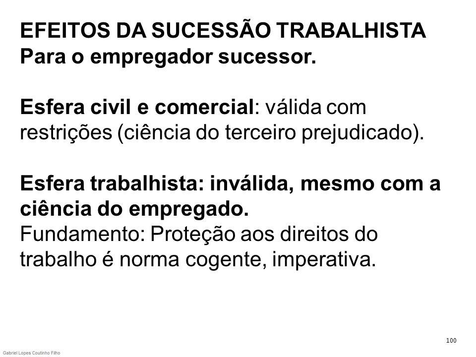 EFEITOS DA SUCESSÃO TRABALHISTA Para o empregador sucessor. Esfera civil e comercial: válida com restrições (ciência do terceiro prejudicado). Esfera