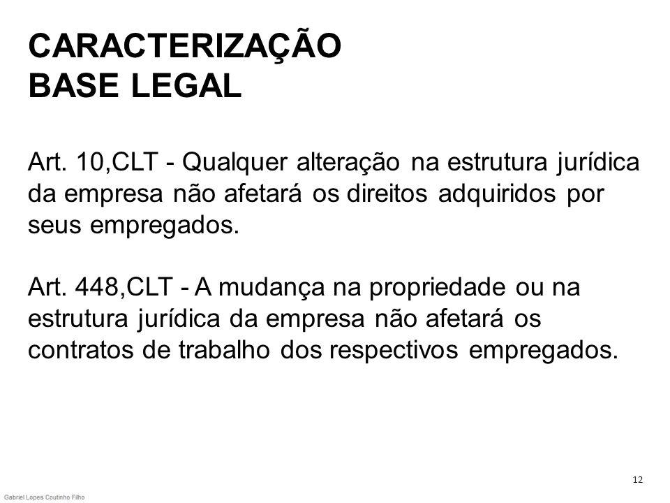 CARACTERIZAÇÃO BASE LEGAL Art. 10,CLT - Qualquer alteração na estrutura jurídica da empresa não afetará os direitos adquiridos por seus empregados. Ar
