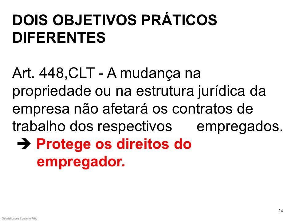 DOIS OBJETIVOS PRÁTICOS DIFERENTES Art. 448,CLT - A mudança na propriedade ou na estrutura jurídica da empresa não afetará os contratos de trabalho do