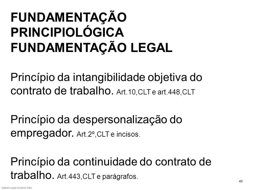 FUNDAMENTAÇÃO PRINCIPIOLÓGICA FUNDAMENTAÇÃO LEGAL Princípio da intangibilidade objetiva do contrato de trabalho. Art.10,CLT e art.448,CLT Princípio da