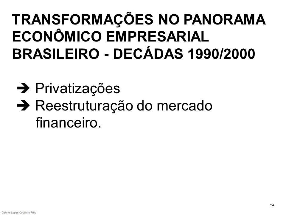 TRANSFORMAÇÕES NO PANORAMA ECONÔMICO EMPRESARIAL BRASILEIRO - DECÁDAS 1990/2000 Privatizações Reestruturação do mercado financeiro. 54