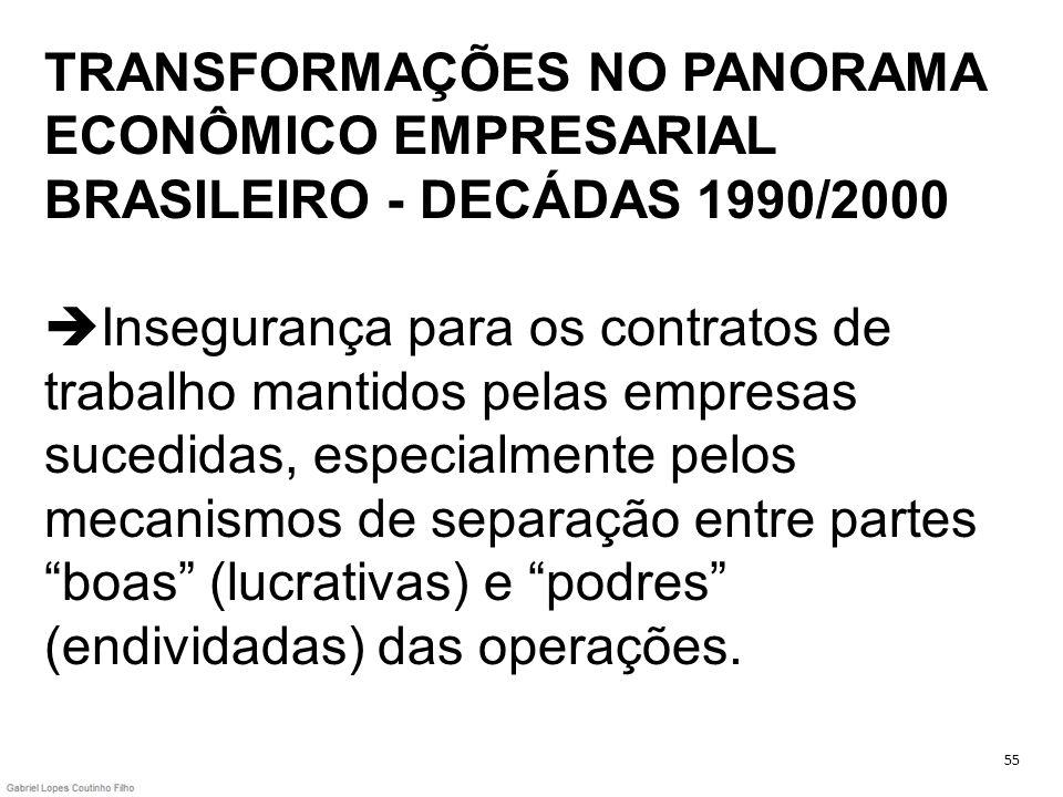 TRANSFORMAÇÕES NO PANORAMA ECONÔMICO EMPRESARIAL BRASILEIRO - DECÁDAS 1990/2000 Insegurança para os contratos de trabalho mantidos pelas empresas suce