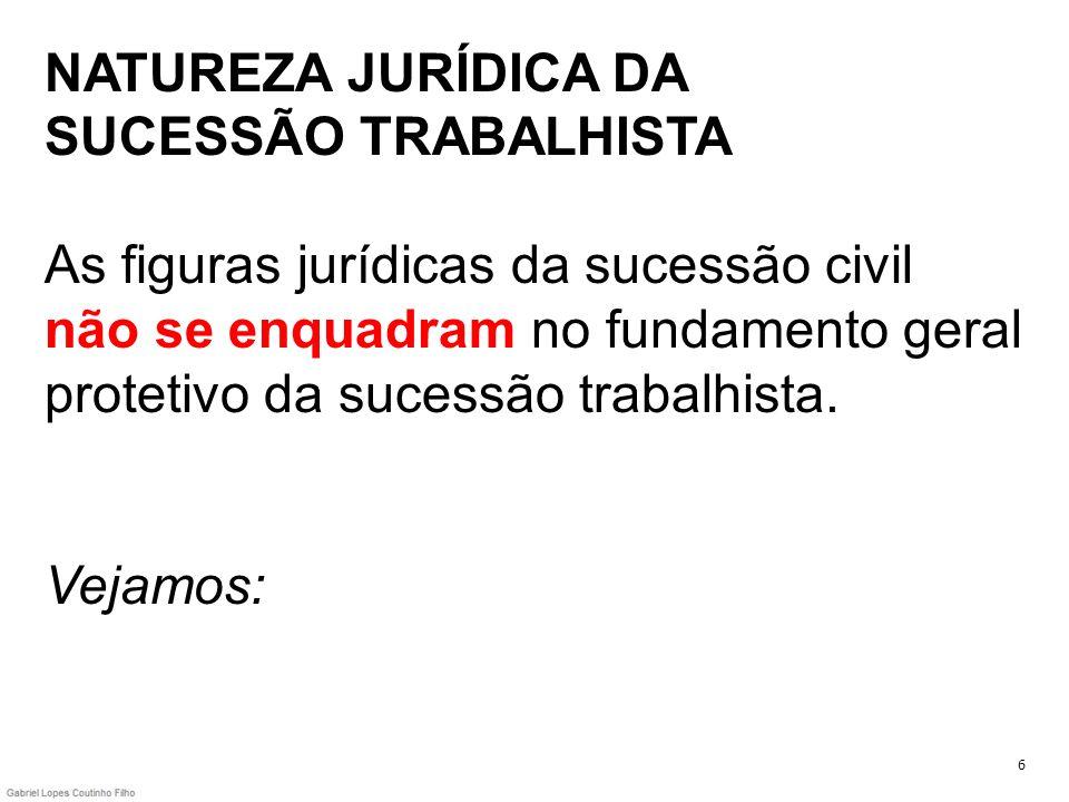 NATUREZA JURÍDICA DA SUCESSÃO TRABALHISTA As figuras jurídicas da sucessão civil não se enquadram no fundamento geral protetivo da sucessão trabalhist