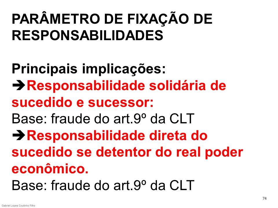 PARÂMETRO DE FIXAÇÃO DE RESPONSABILIDADES Principais implicações: Responsabilidade solidária de sucedido e sucessor: Base: fraude do art.9º da CLT Res