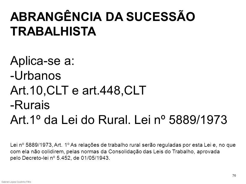 ABRANGÊNCIA DA SUCESSÃO TRABALHISTA Aplica-se a: -Urbanos Art.10,CLT e art.448,CLT -Rurais Art.1º da Lei do Rural. Lei nº 5889/1973 Lei nº 5889/1973,