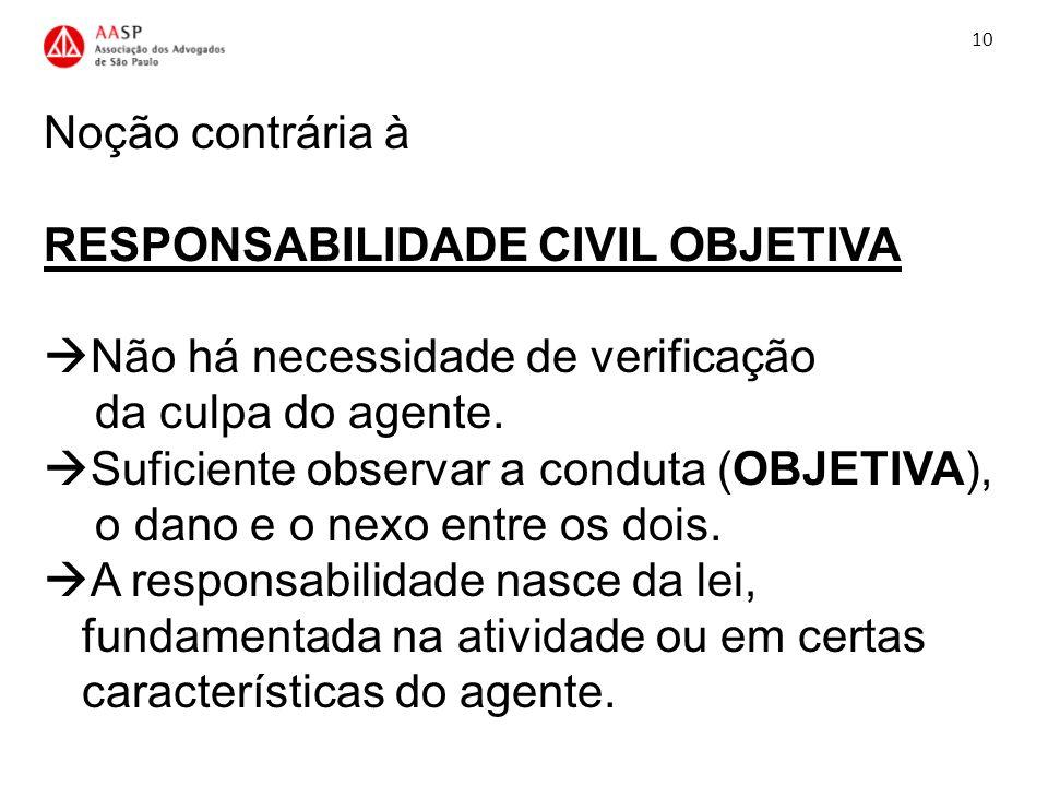 Noção contrária à RESPONSABILIDADE CIVIL OBJETIVA Não há necessidade de verificação da culpa do agente. Suficiente observar a conduta (OBJETIVA), o da