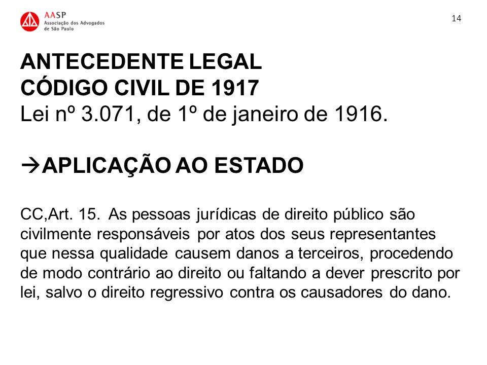ANTECEDENTE LEGAL CÓDIGO CIVIL DE 1917 Lei nº 3.071, de 1º de janeiro de 1916. APLICAÇÃO AO ESTADO CC,Art. 15. As pessoas jurídicas de direito público