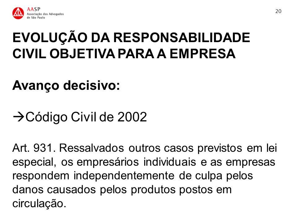 EVOLUÇÃO DA RESPONSABILIDADE CIVIL OBJETIVA PARA A EMPRESA Avanço decisivo: Código Civil de 2002 Art. 931. Ressalvados outros casos previstos em lei e